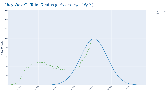 Death Waves5