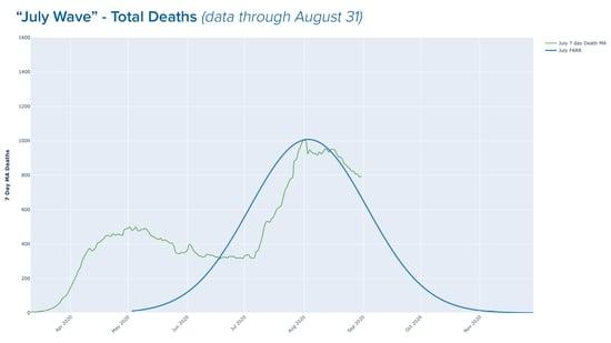 Death Waves6