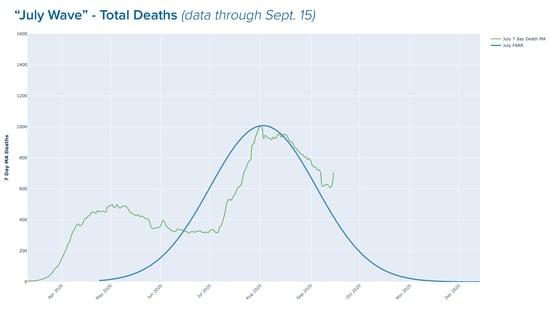 Death Waves_09.153