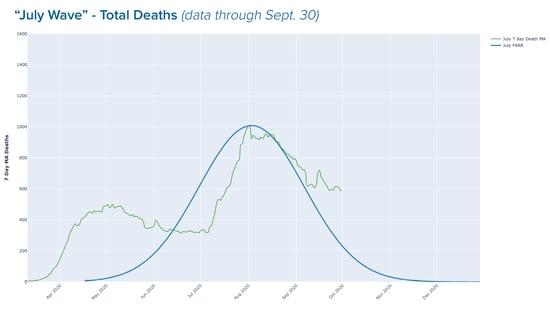 Death Waves_09.303
